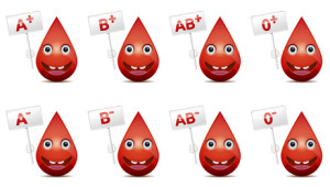 ABO and Rh Blood Types